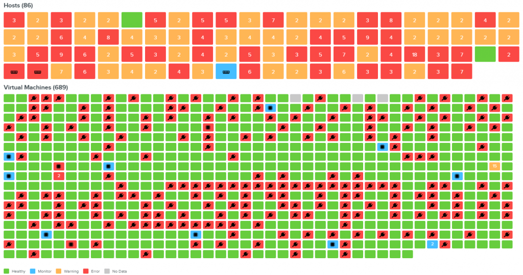 aws and azure monitoring virtualization heatmap