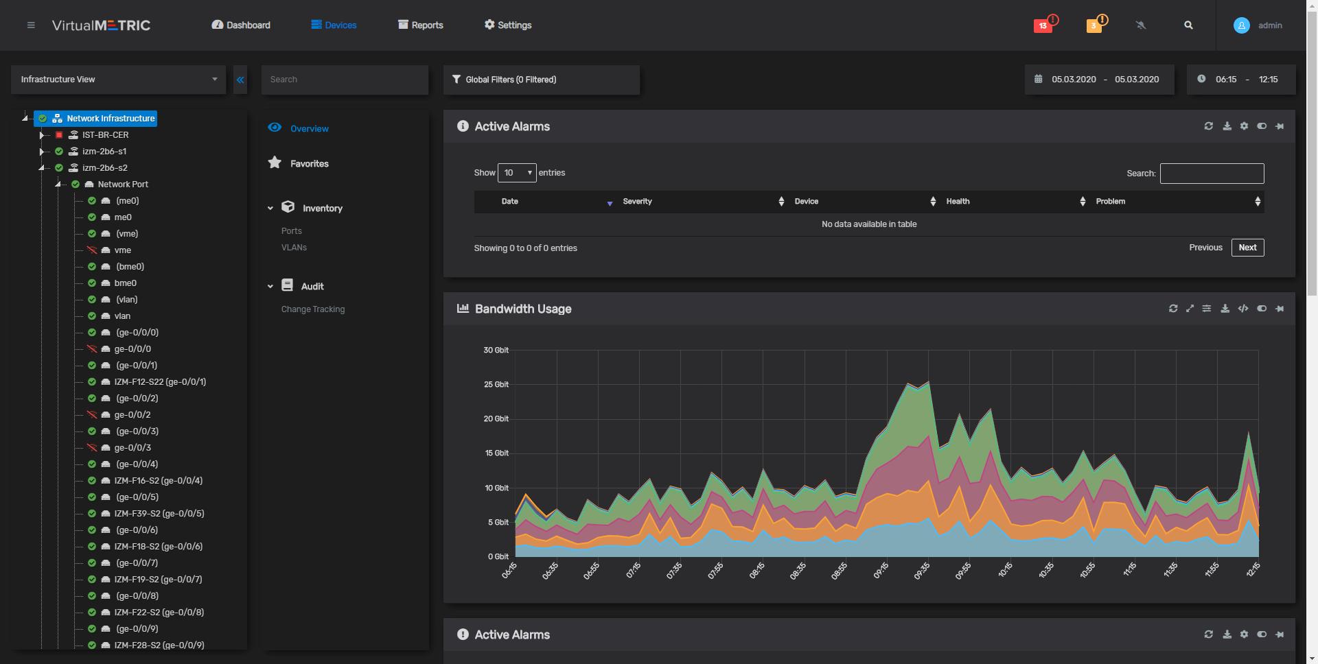 VirtualMetric Network Monitoring Dashboard