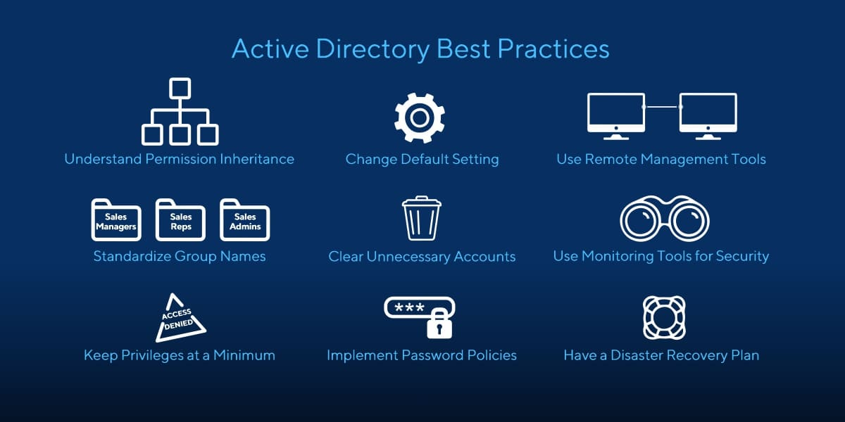 Active Directory Best Practices