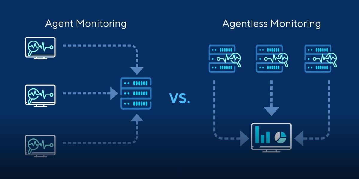Agent Monitoring vs Agentless