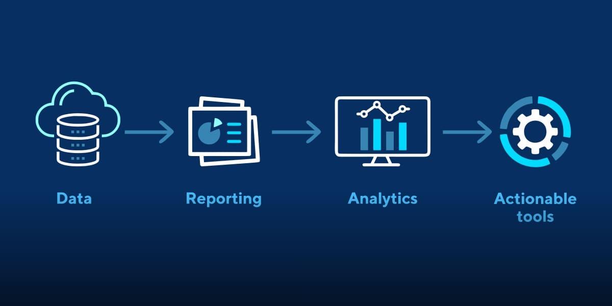 Reporting vs. Analytics