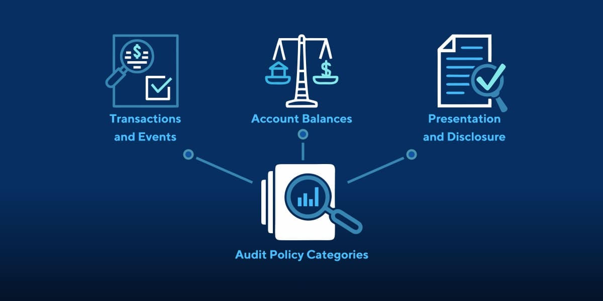 Audit Policy Categories