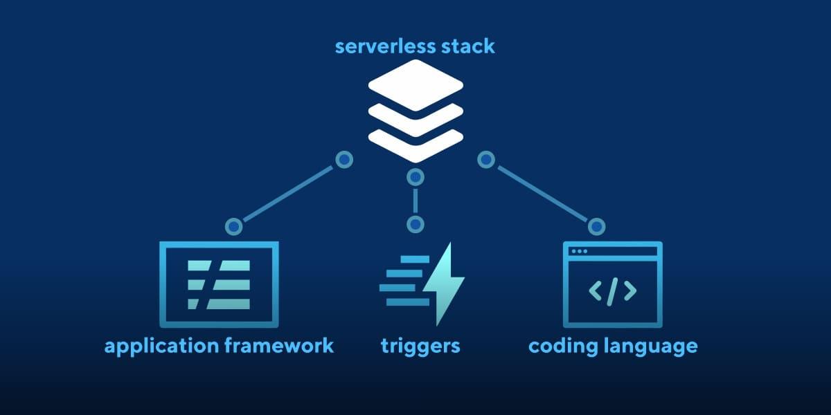 serverless stack