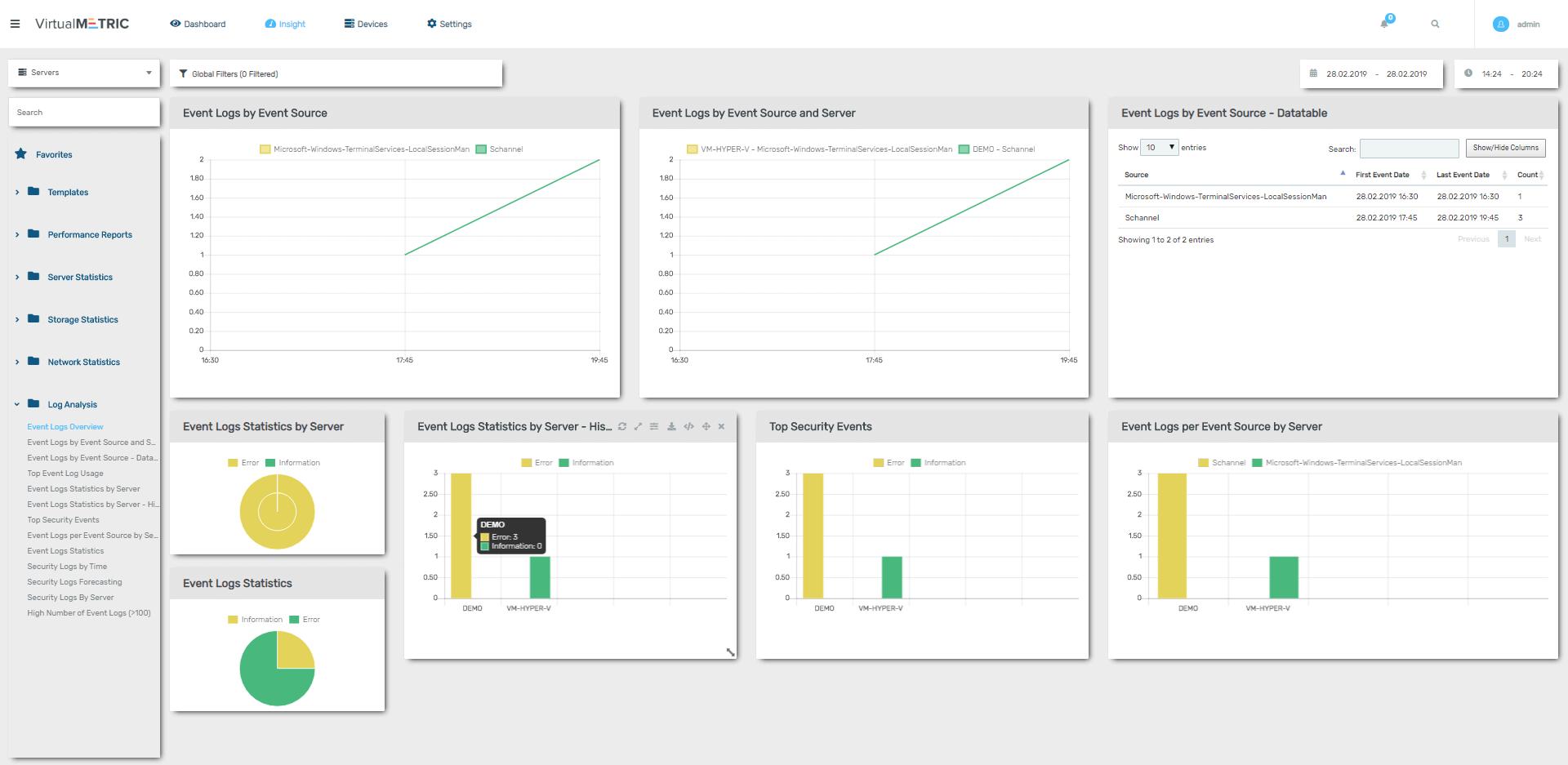 VirtualMetric Log Analyzer