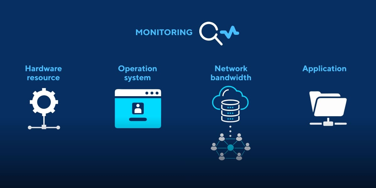 Infrastructure Monitoring Reports