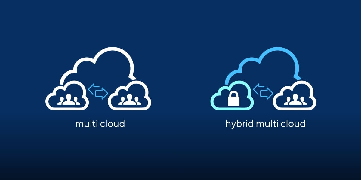 What is Multi-Cloud?