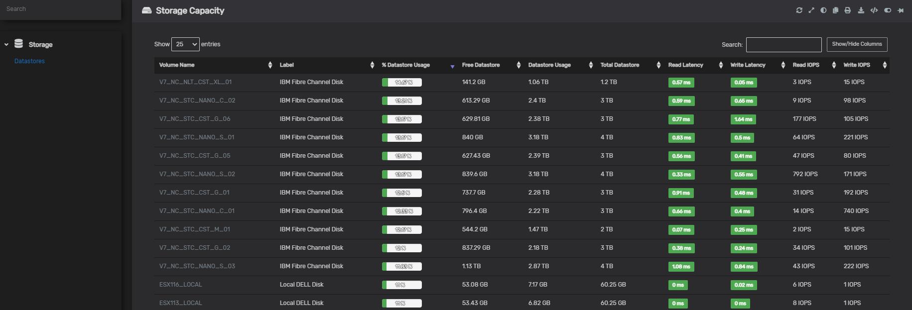 Datastore Reports