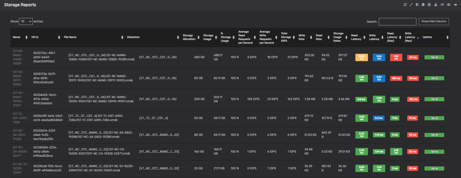 Virtual Disk Image (VMDK) Reports