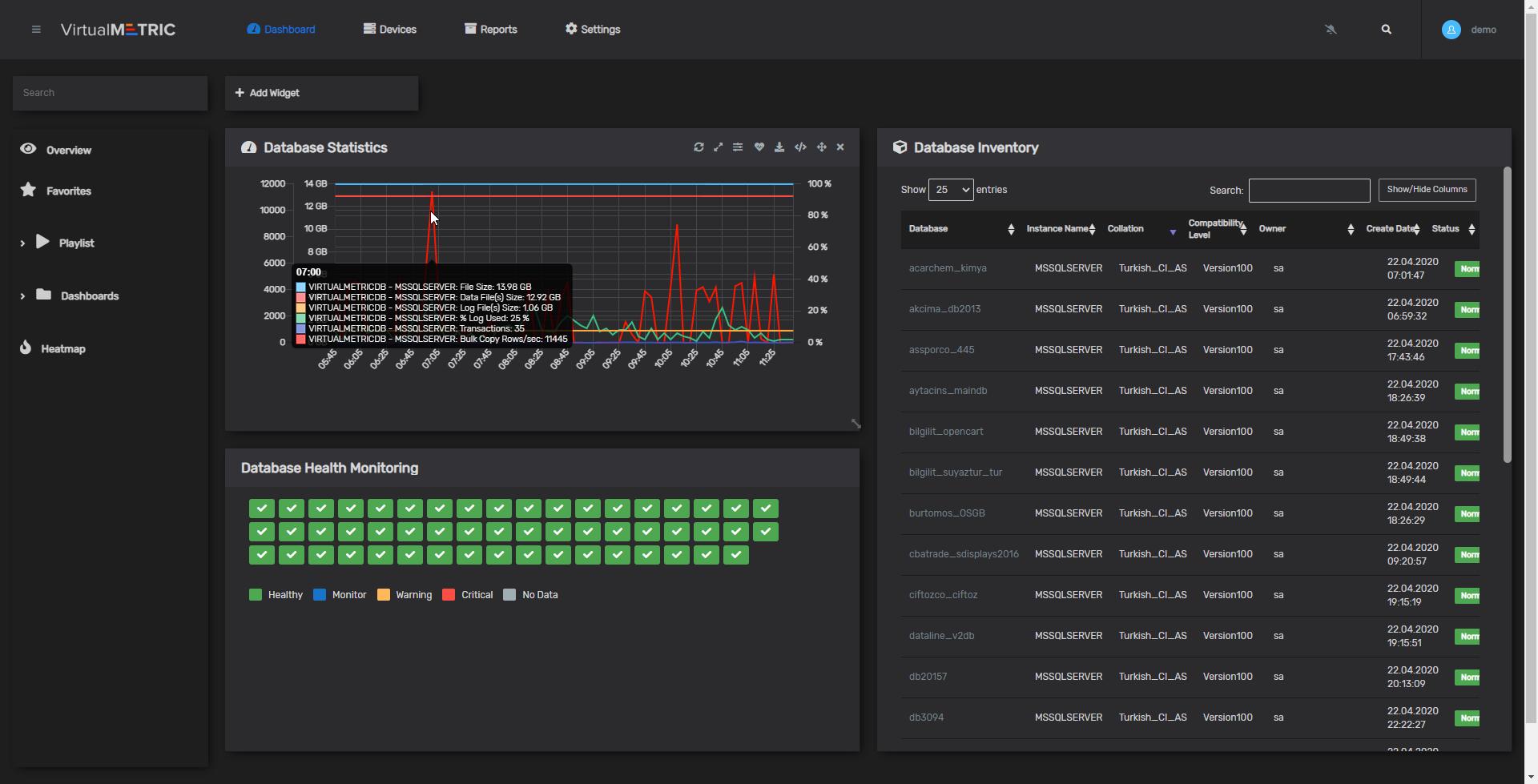 Database Health Monitoring