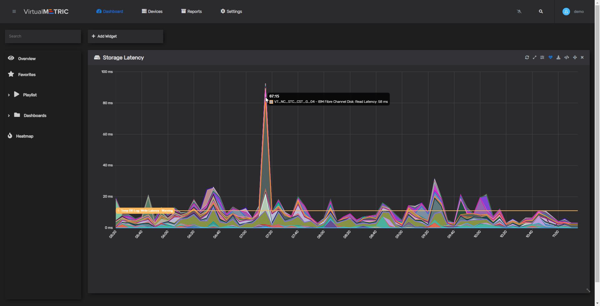 Storage Latency Monitoring