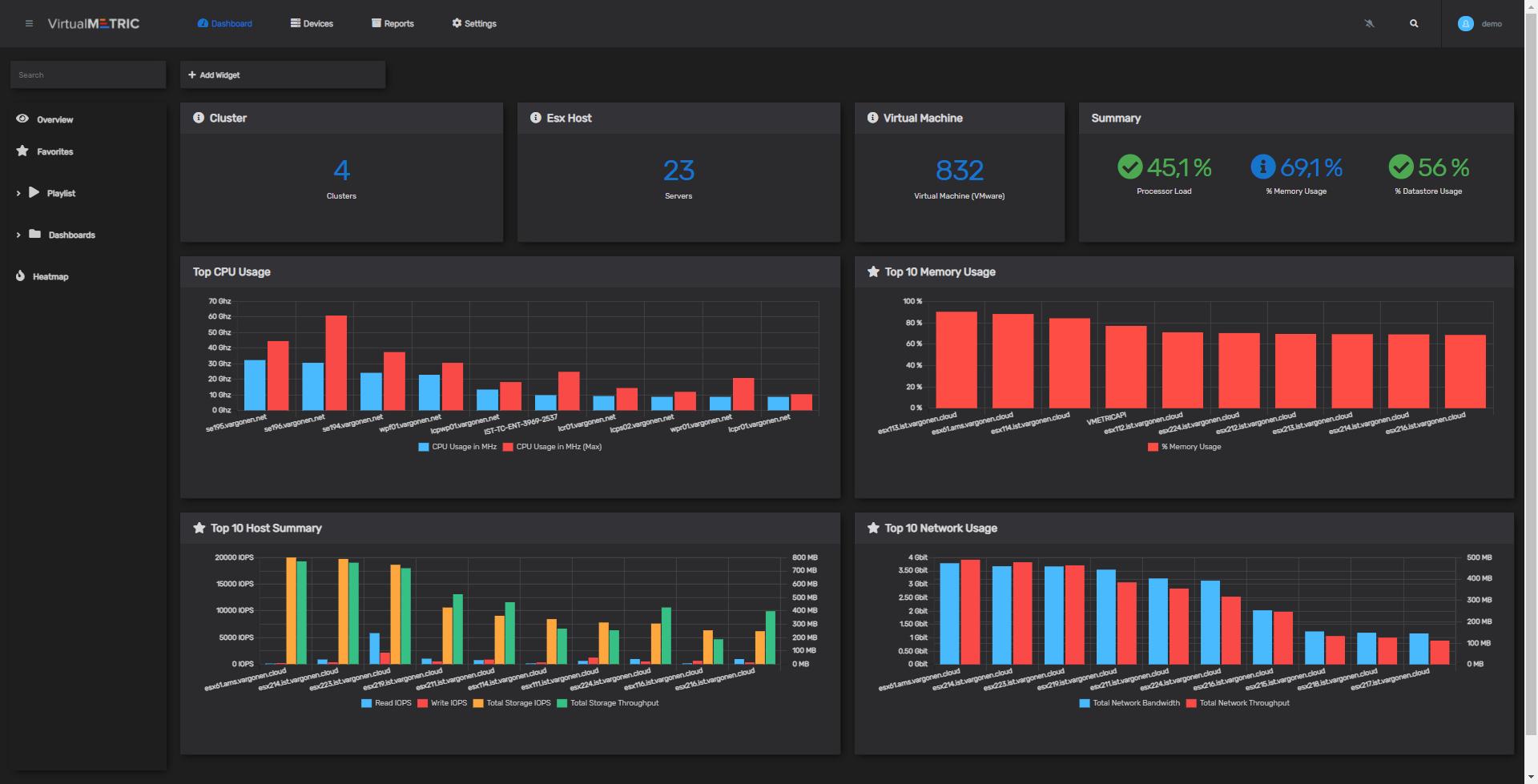 VMware Monitoring