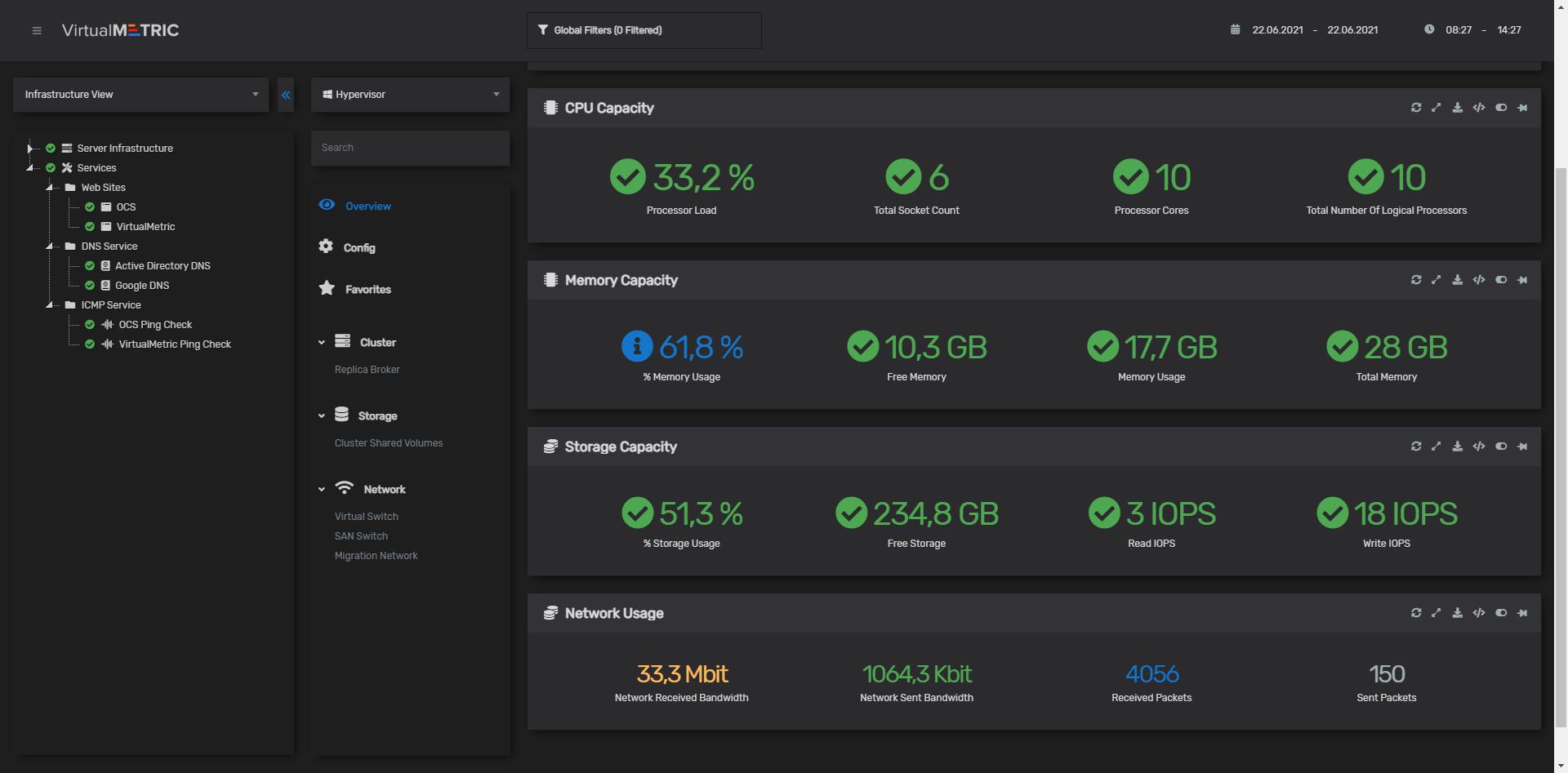 Azure Stack HCI Monitoring