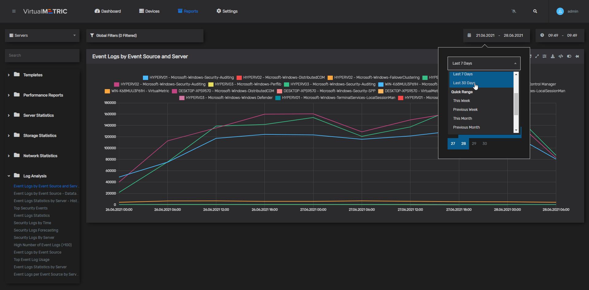 Header Log Monitoring and Log Analyzer