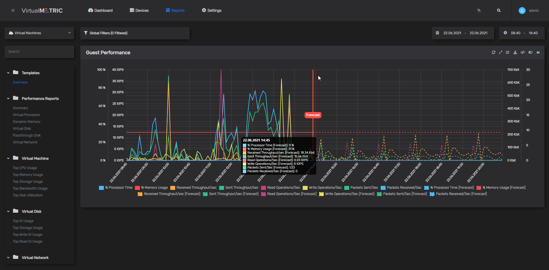 One Centralized Monitoring Suite For The Infrastructure