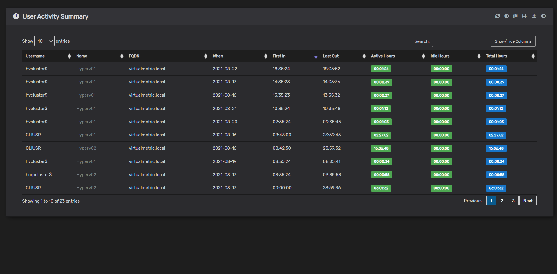 Change Tracking - Auditing and Logging Changes per User