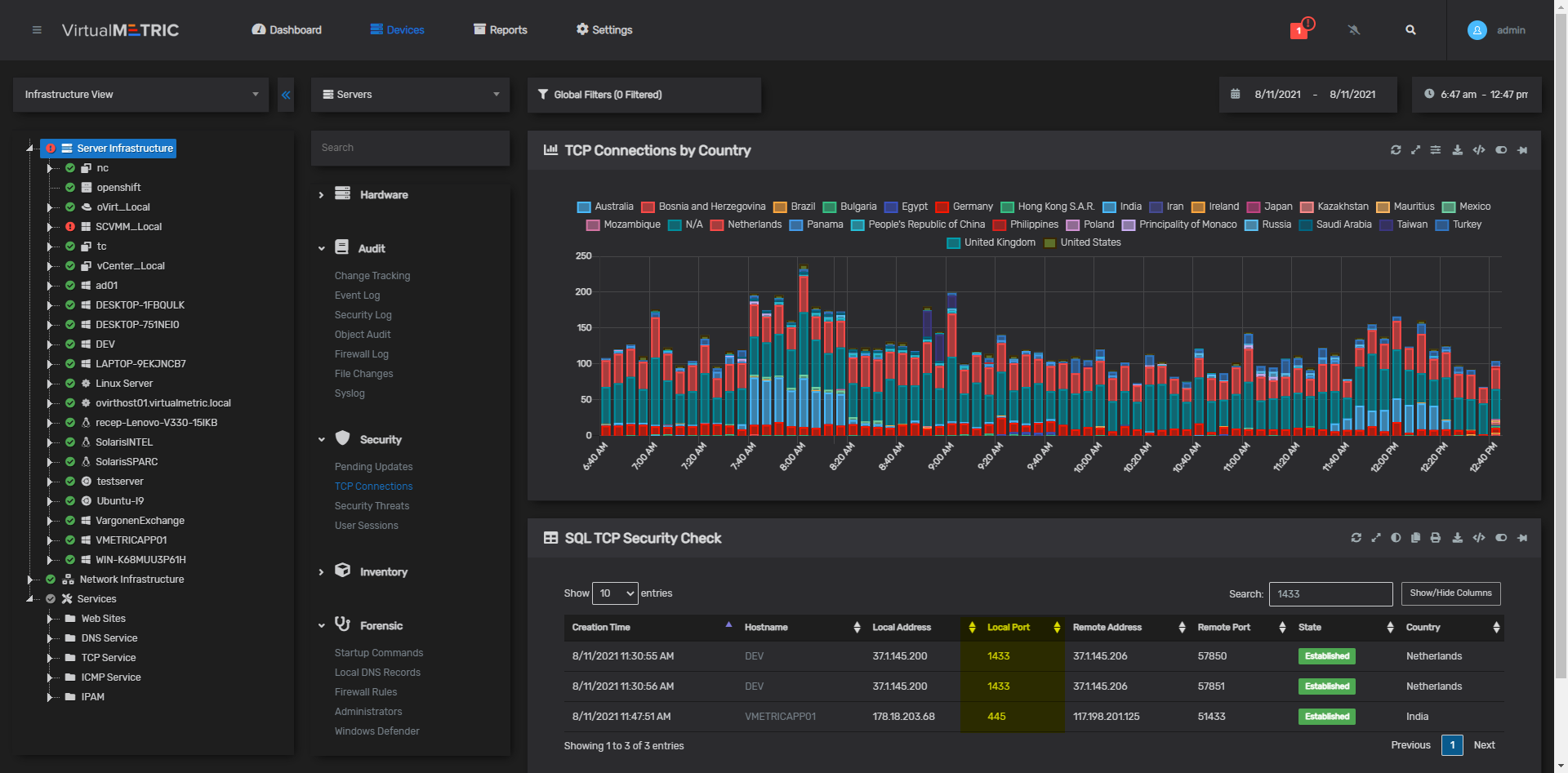 Real-time Security Analysis and Reports